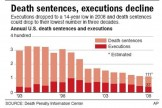 Death-Penalty-Graphic-4